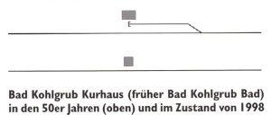 Haltepunkt Bad Kohlgrub Kurhaus 1950-1998