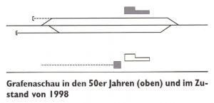 Bahnhof Grafenaschau 1950-1998